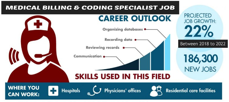 medical-coding-and-billing-jobs45